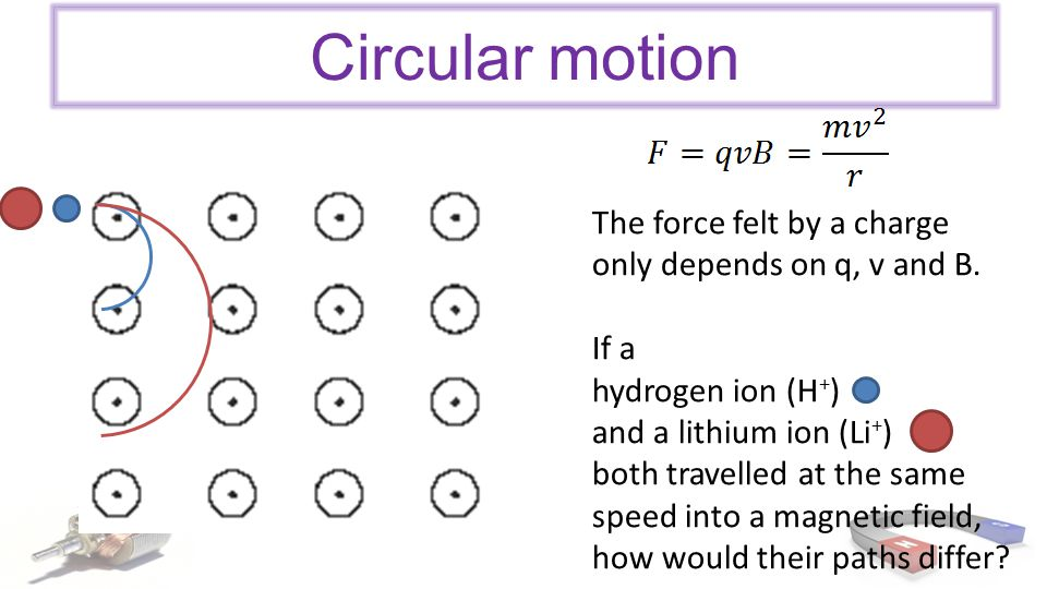 Circular motion The force felt by a charge only depends on q, v and B.