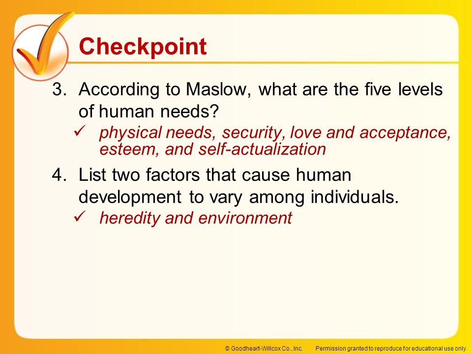 According to Maslow, what are the five levels of human needs