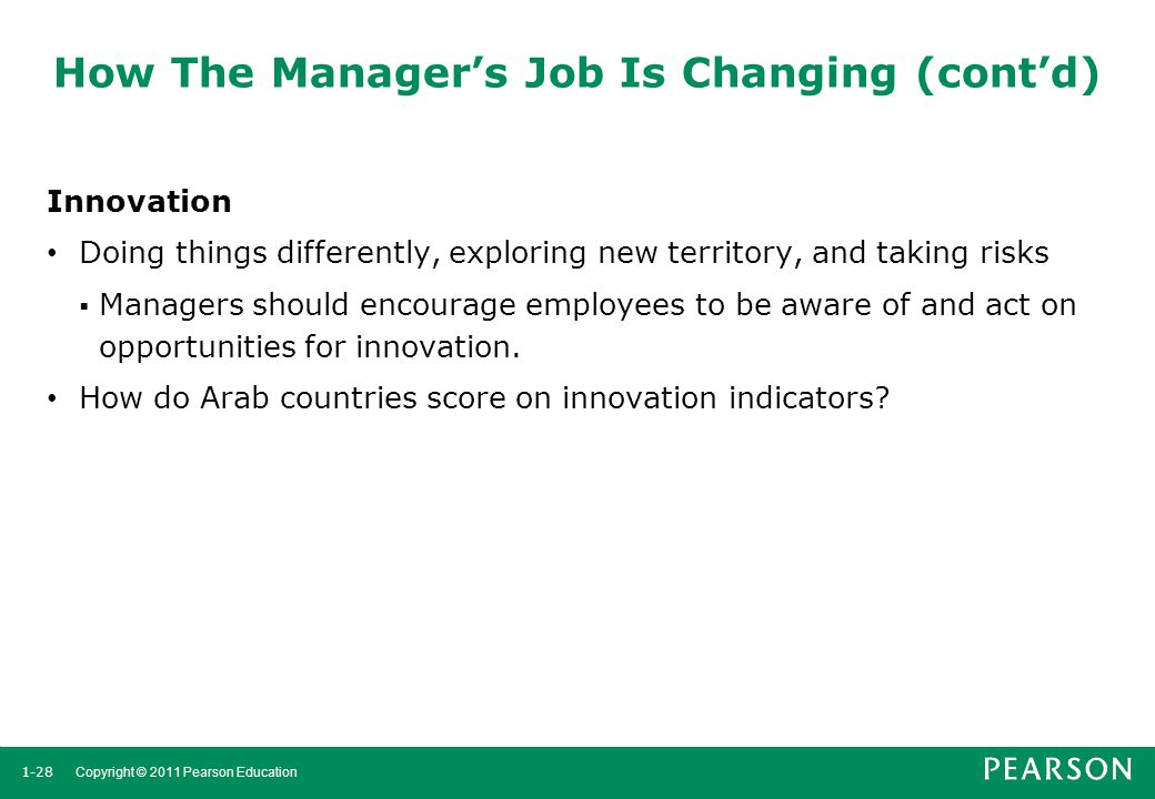 How The Manager's Job Is Changing (cont'd)