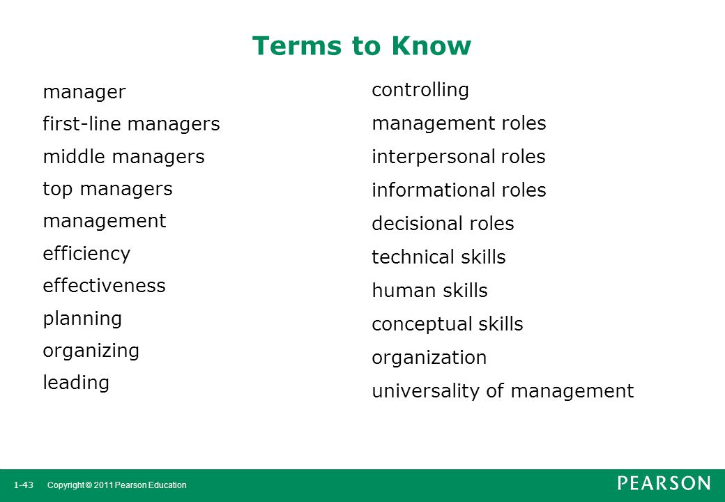Terms to Know manager first-line managers middle managers top managers management efficiency effectiveness planning organizing leading