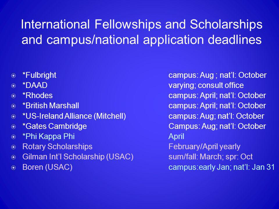 International Fellowships and Scholarships and campus/national application deadlines