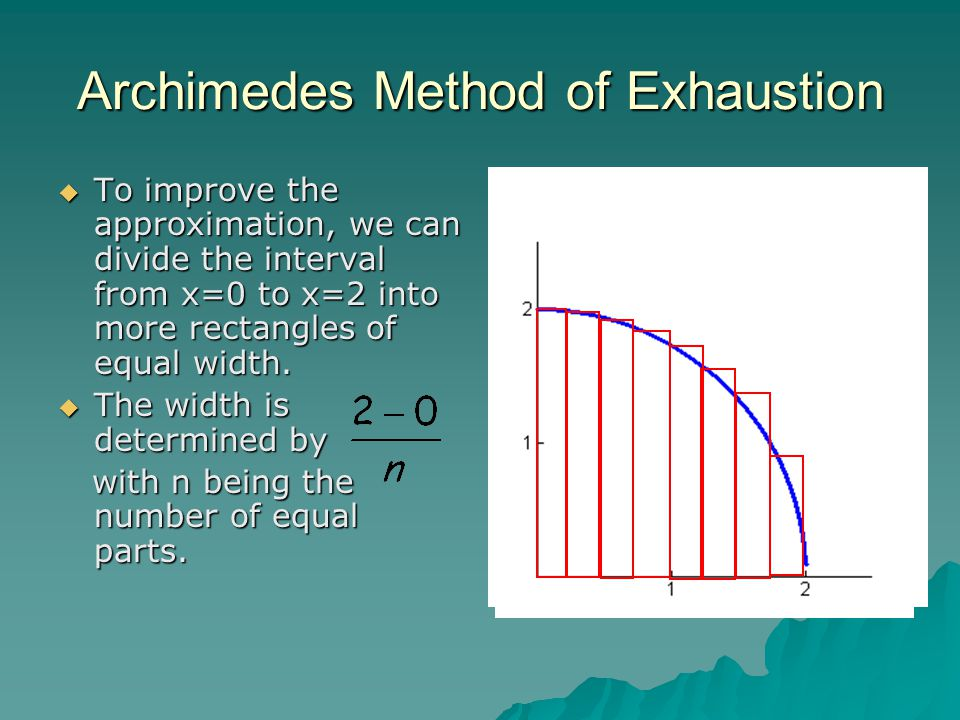 Archimedes Method of Exhaustion
