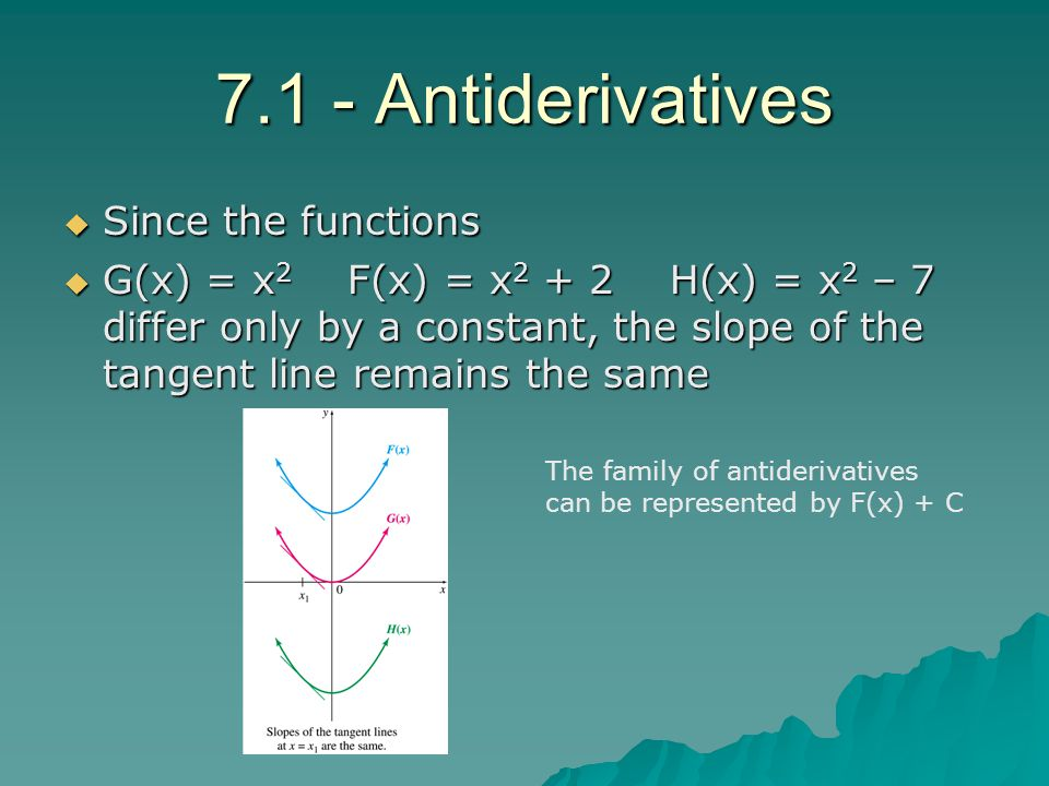 7.1 - Antiderivatives Since the functions