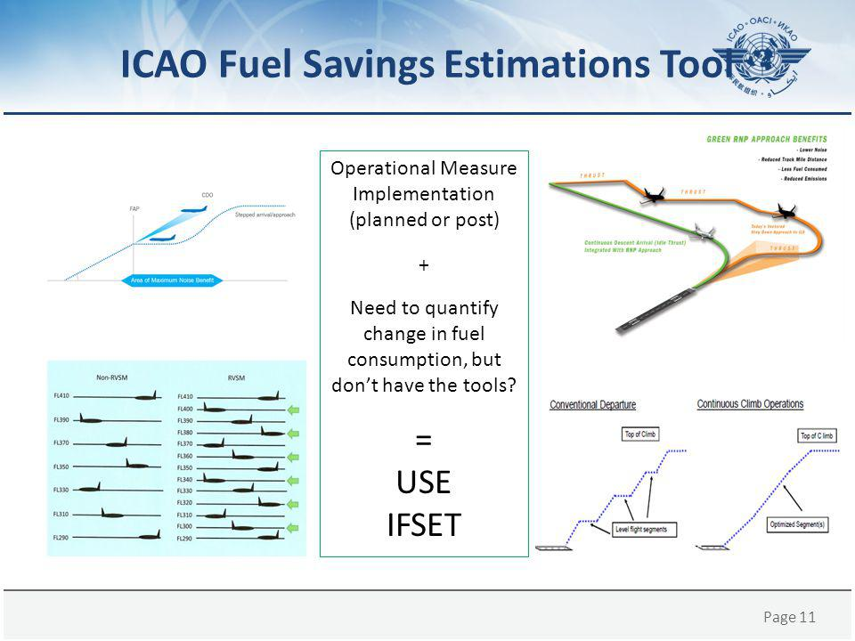 ICAO Fuel Savings Estimations Tool