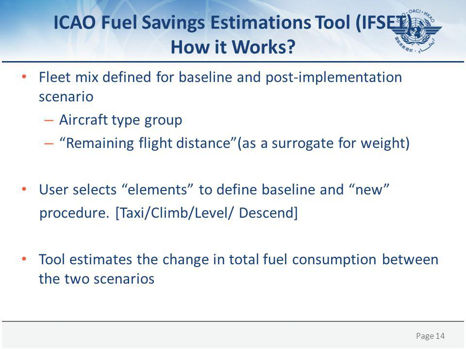 ICAO Fuel Savings Estimations Tool (IFSET) How it Works