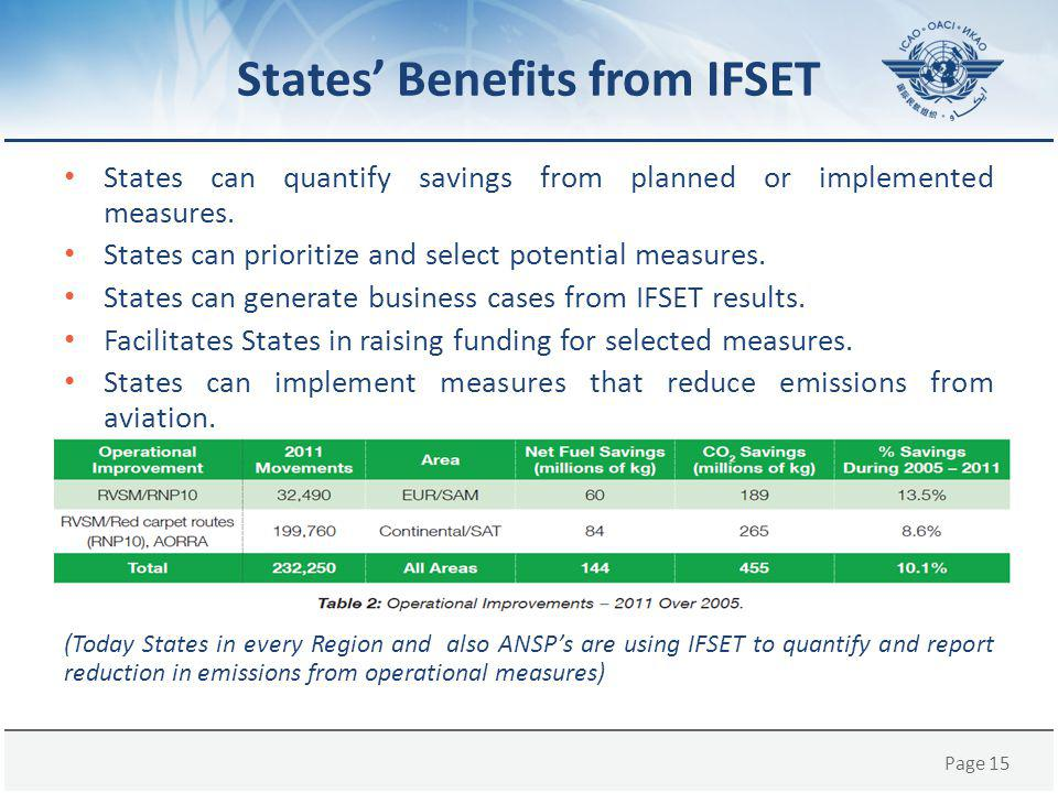 States' Benefits from IFSET