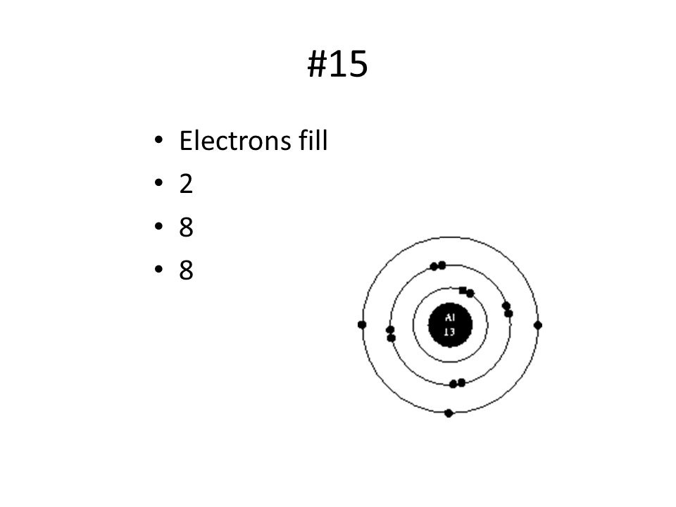 #15 Electrons fill 2 8