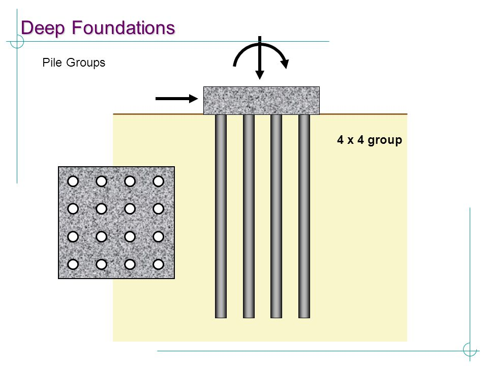 Deep Foundations Pile Groups 4 x 4 group