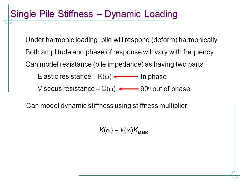 Single Pile Stiffness – Dynamic Loading