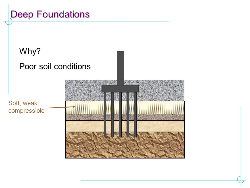 Deep Foundations Why Poor soil conditions Soft, weak, compressible