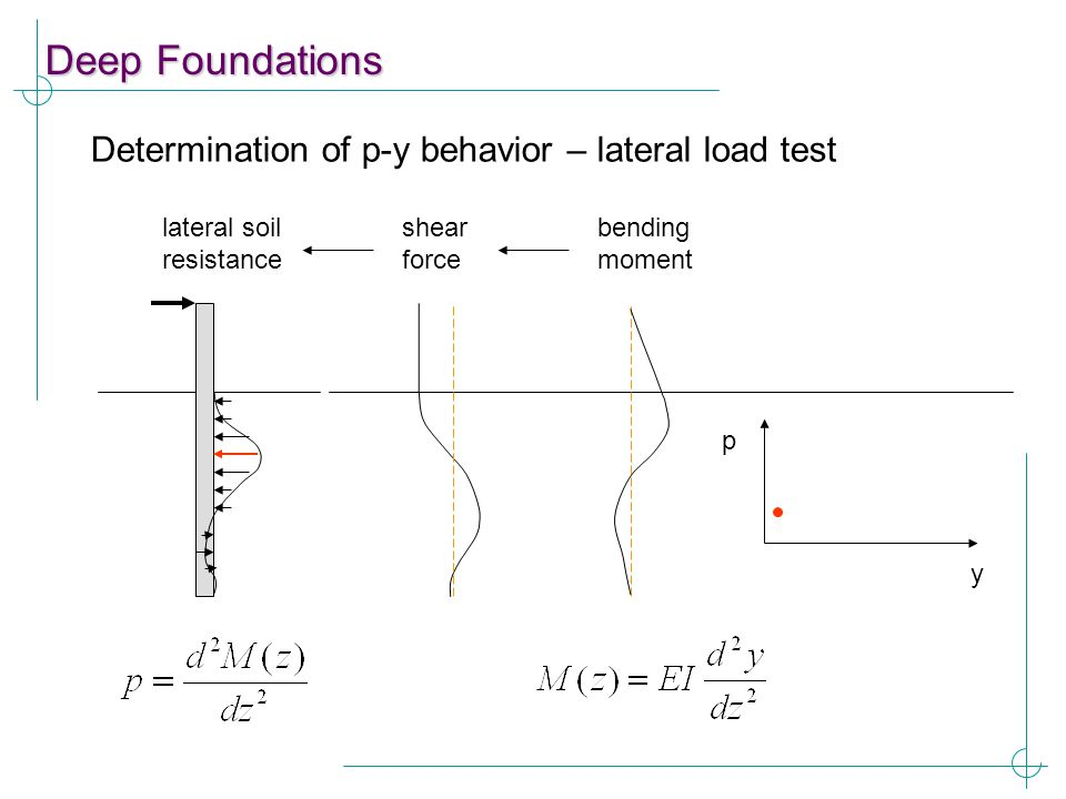 Deep Foundations Determination of p-y behavior – lateral load test
