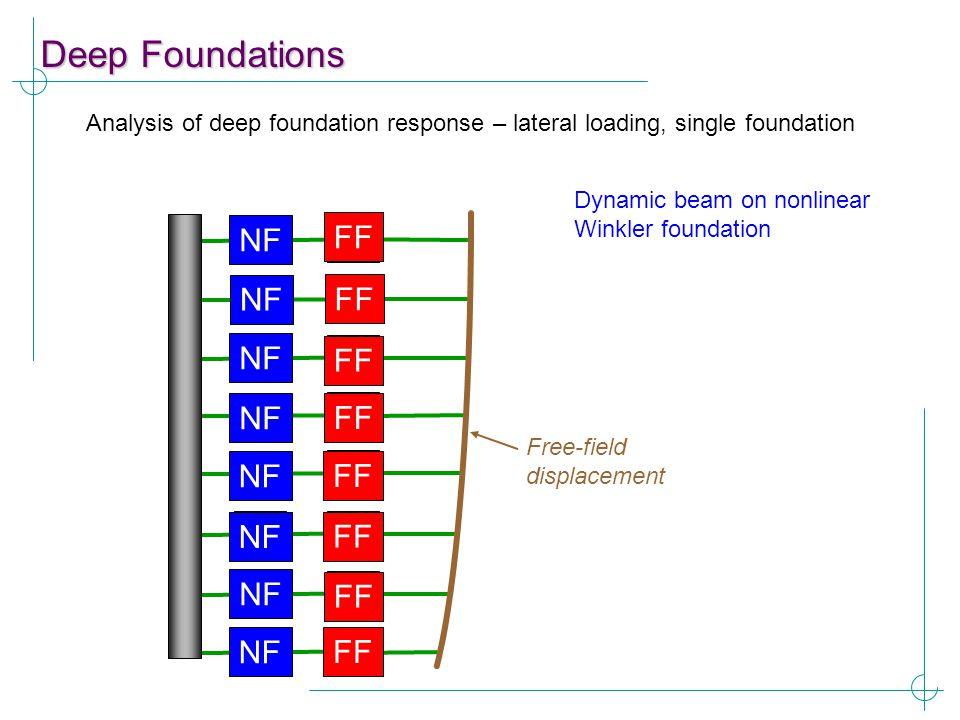 Deep Foundations NF FF NF FF NF FF NF FF NF FF NF FF NF FF NF FF