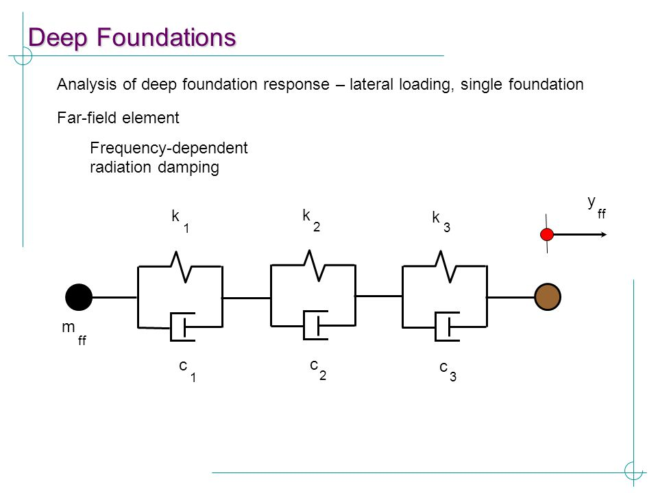 Deep Foundations Analysis of deep foundation response – lateral loading, single foundation. Far-field element.