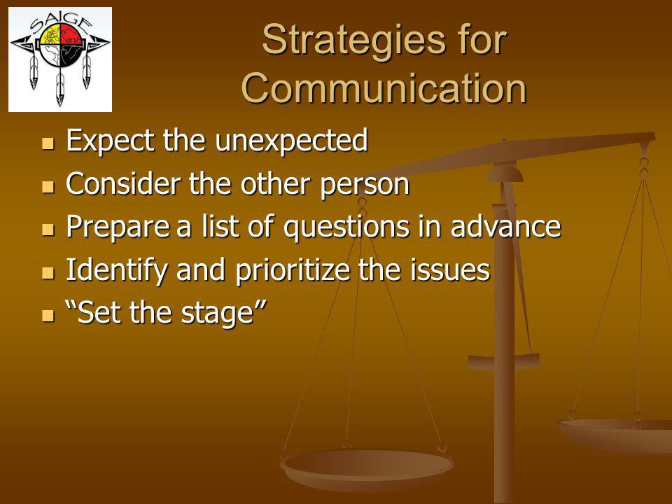 Strategies for Communication