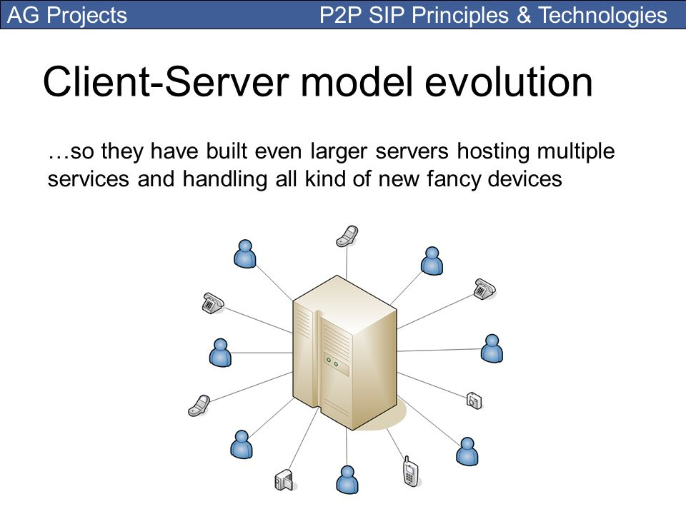 Client-Server model evolution