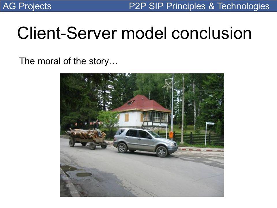 Client-Server model conclusion