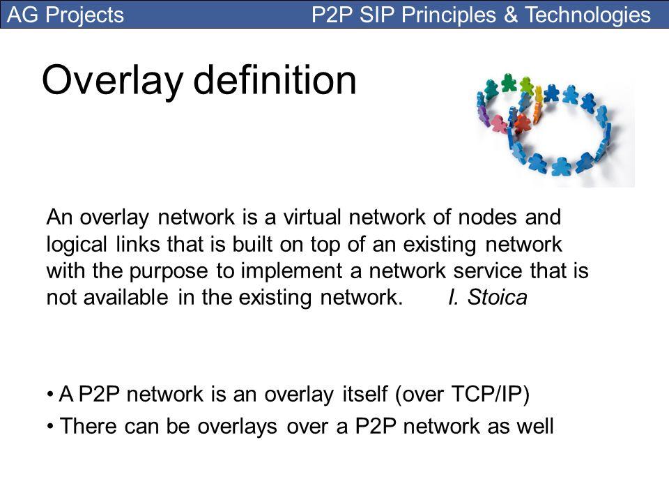Overlay definition