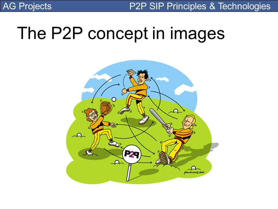 The P2P concept in images