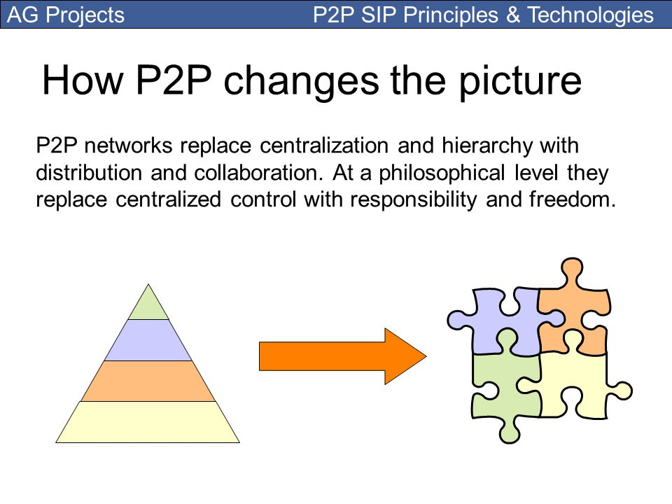 How P2P changes the picture