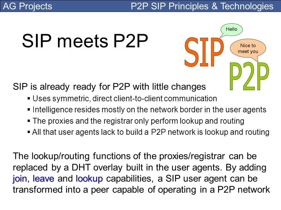 SIP meets P2P SIP is already ready for P2P with little changes