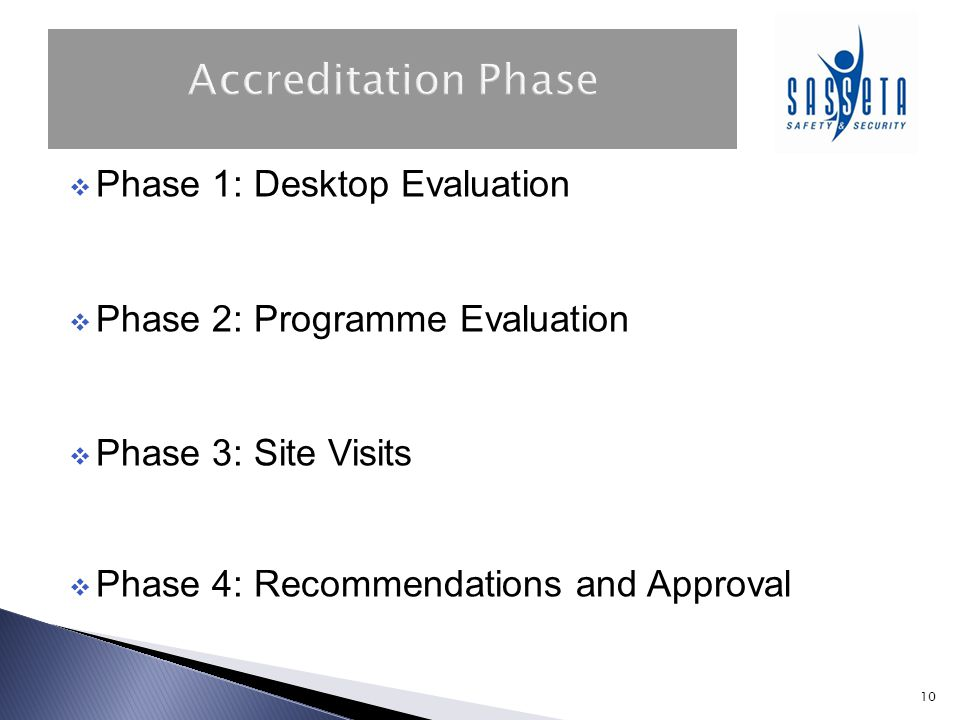 Accreditation Phase Phase 1: Desktop Evaluation