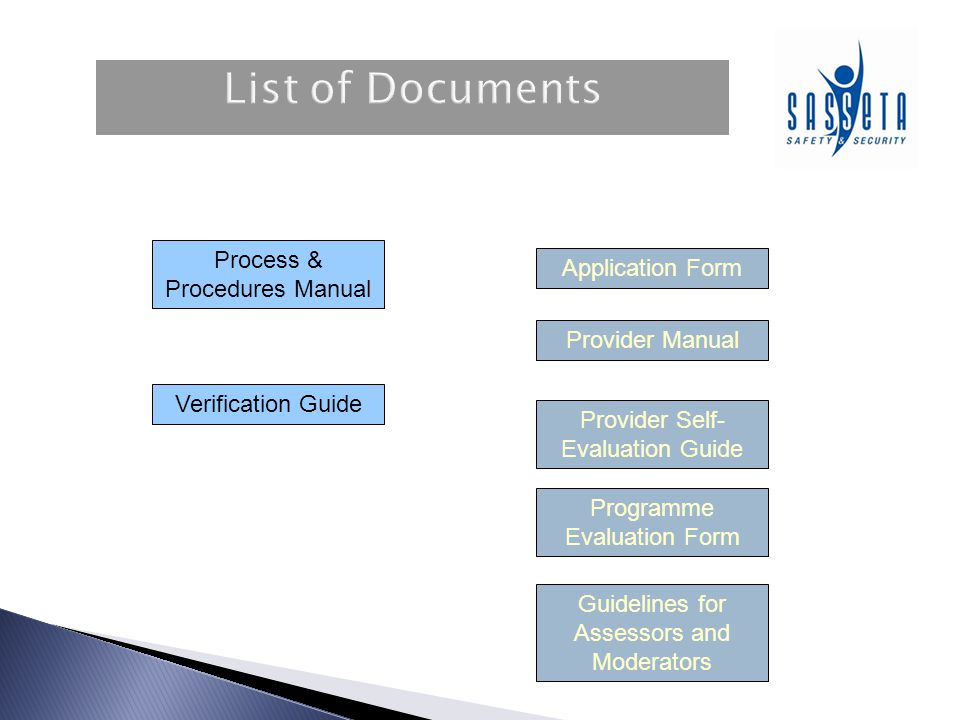 List of Documents Process & Procedures Manual Application Form