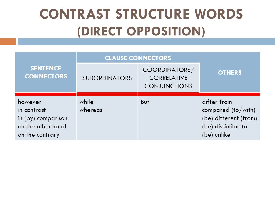 CONTRAST STRUCTURE WORDS (DIRECT OPPOSITION)