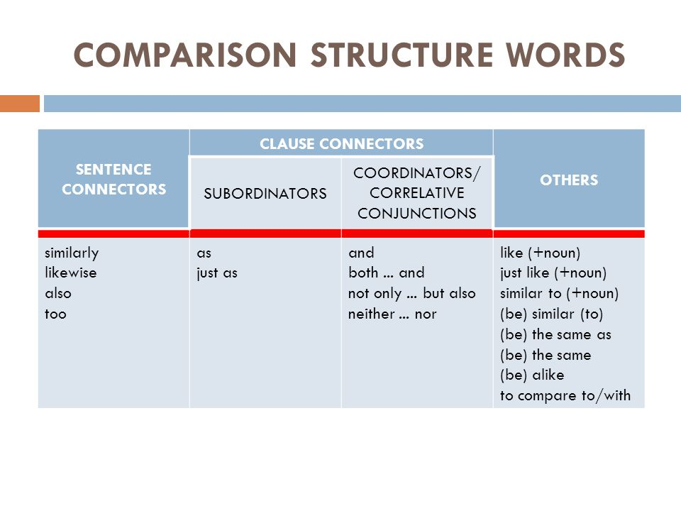 comparison and contrast essay ppt comparison structure words
