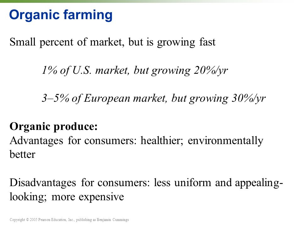 Organic farming Small percent of market, but is growing fast