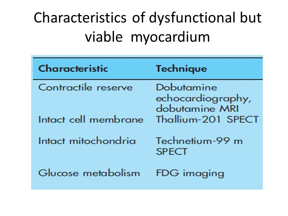 Characteristics of dysfunctional but viable myocardium