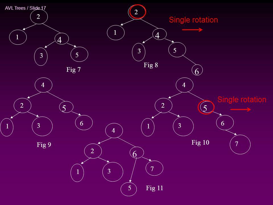 6 4 4 5 5 6 Single rotation Single rotation 2 1 5 3 Fig 8 2 1 5 3