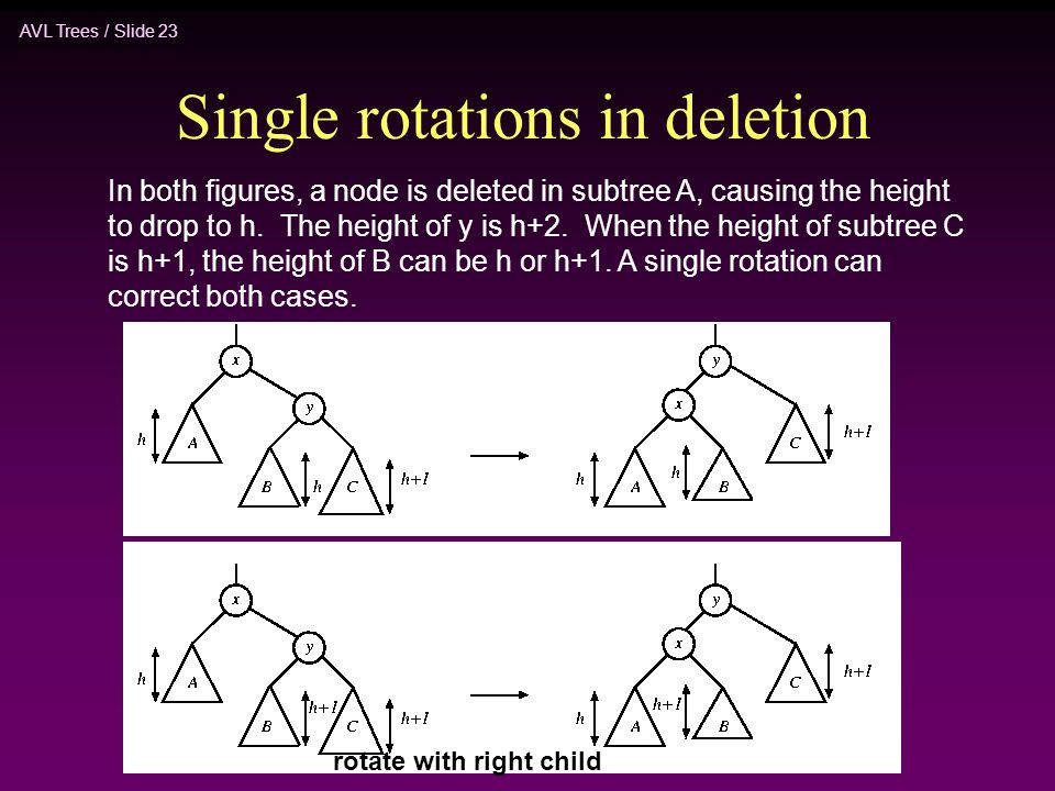 Single rotations in deletion