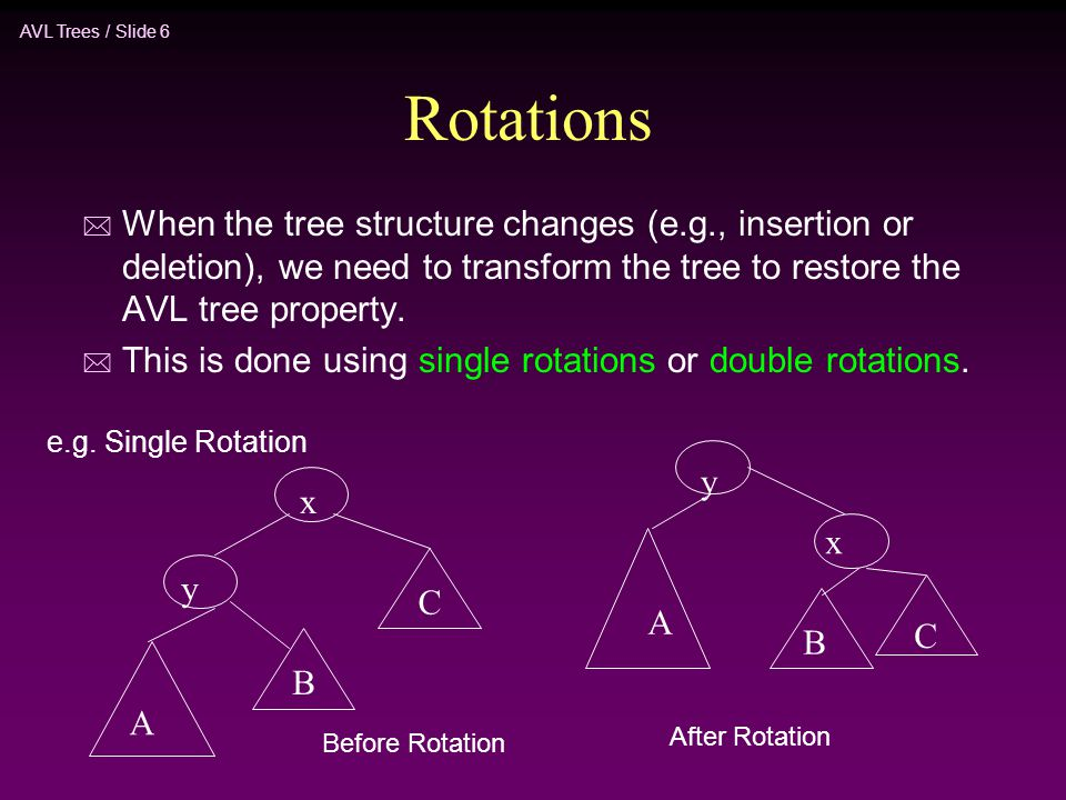 Rotations When the tree structure changes (e.g., insertion or deletion), we need to transform the tree to restore the AVL tree property.