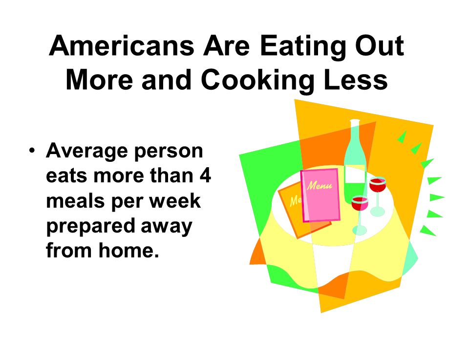 Americans Are Eating Out More and Cooking Less