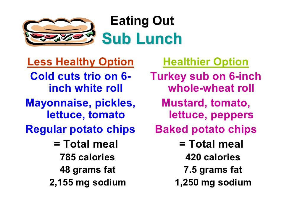 Eating Out Sub Lunch Less Healthy Option