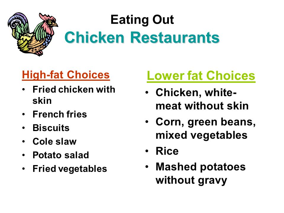 Eating Out Chicken Restaurants