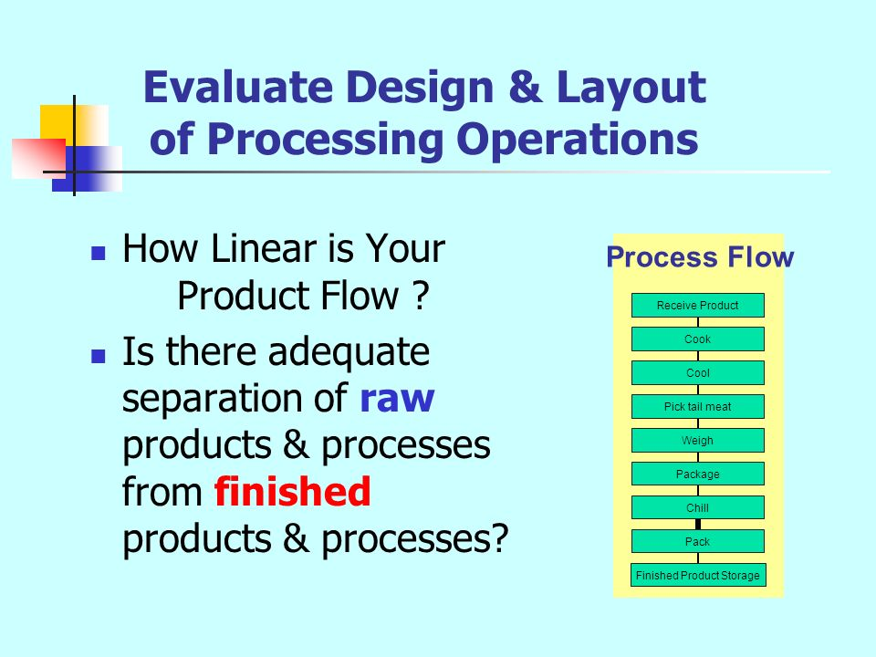 Evaluate Design & Layout of Processing Operations