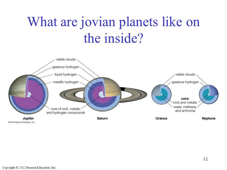 What are jovian planets like on the inside