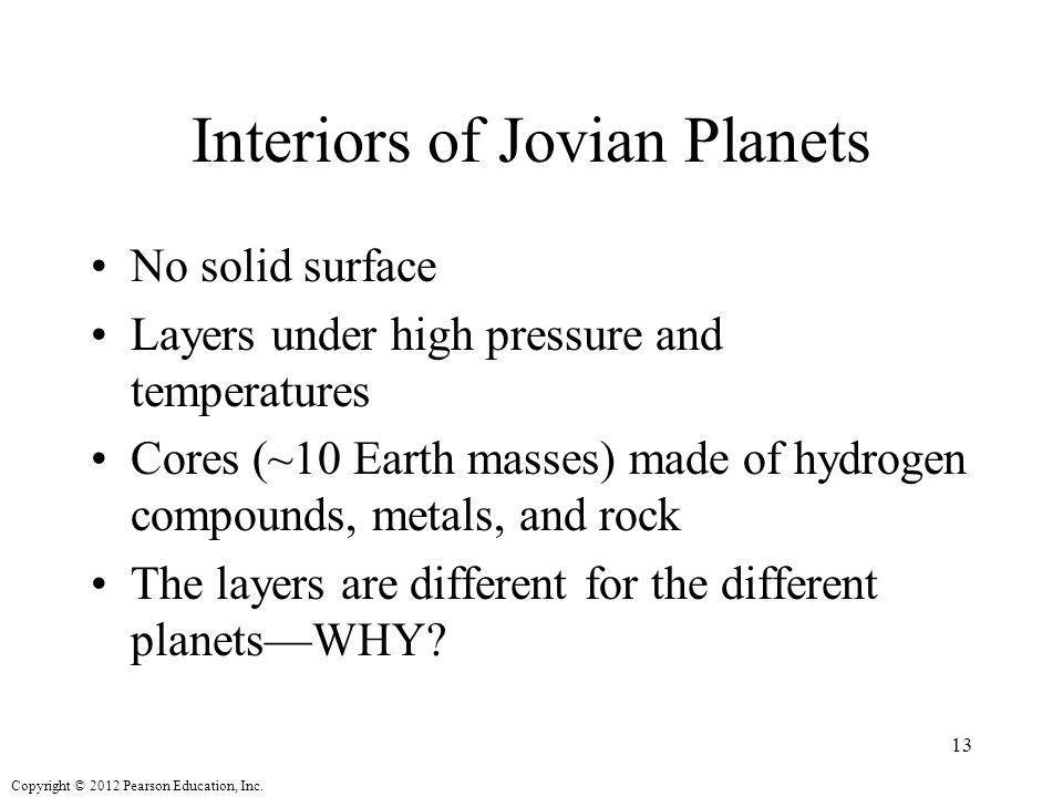 Interiors of Jovian Planets