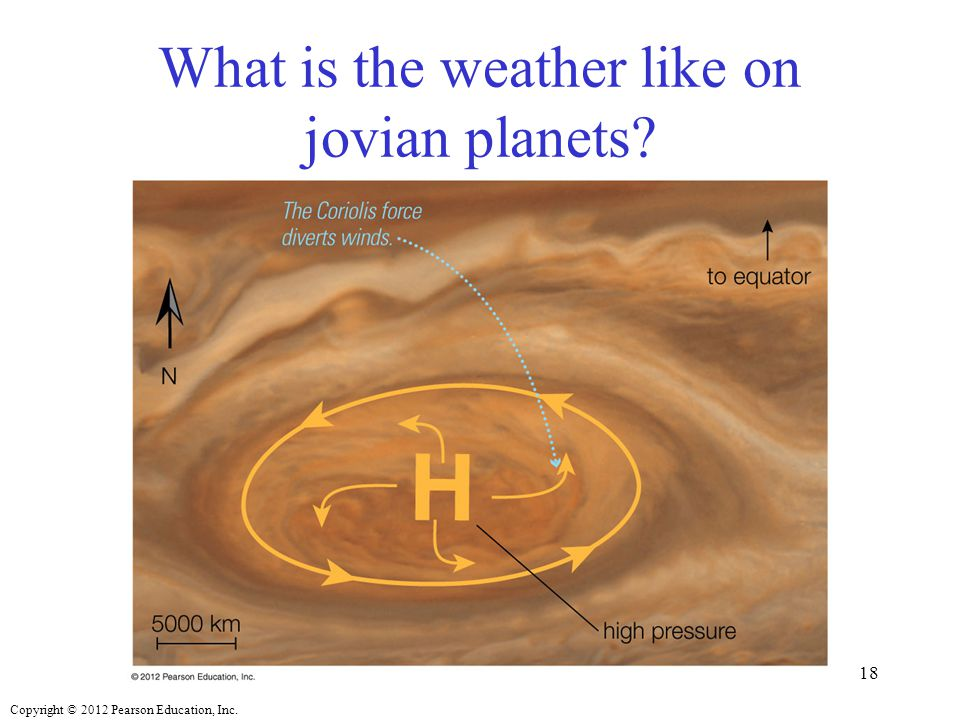 What is the weather like on jovian planets