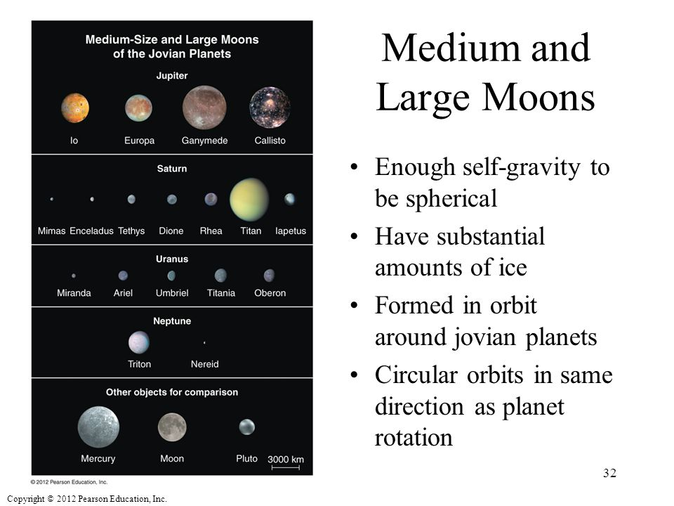 Medium and Large Moons Enough self-gravity to be spherical