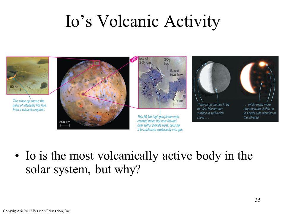 Io's Volcanic Activity