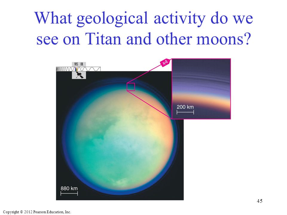 What geological activity do we see on Titan and other moons