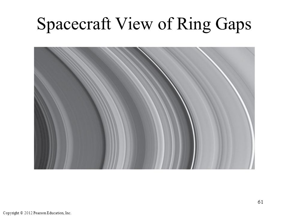 Spacecraft View of Ring Gaps