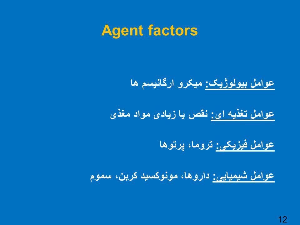 Agent factors
