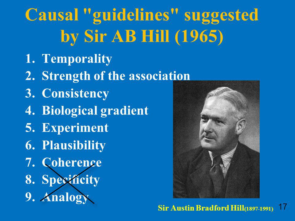 Causal guidelines suggested by Sir AB Hill (1965)