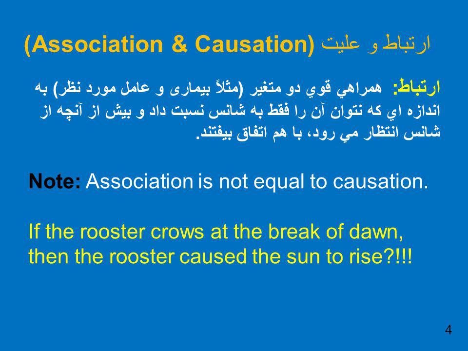 ارتباط و علیت (Association & Causation)