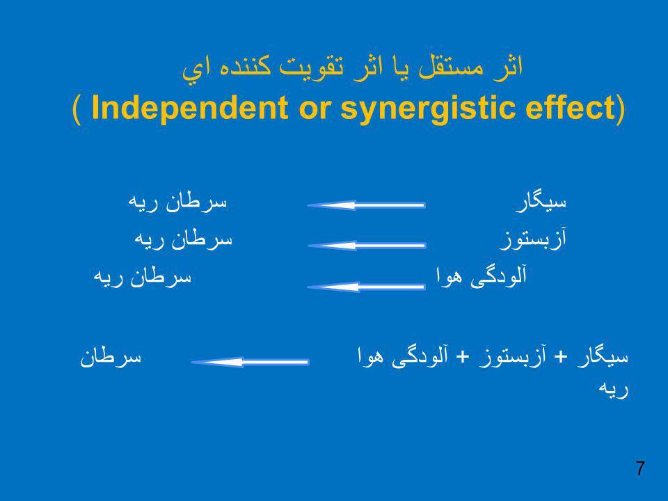 اثر مستقل یا اثر تقويت كننده اي ( Independent or synergistic effect)