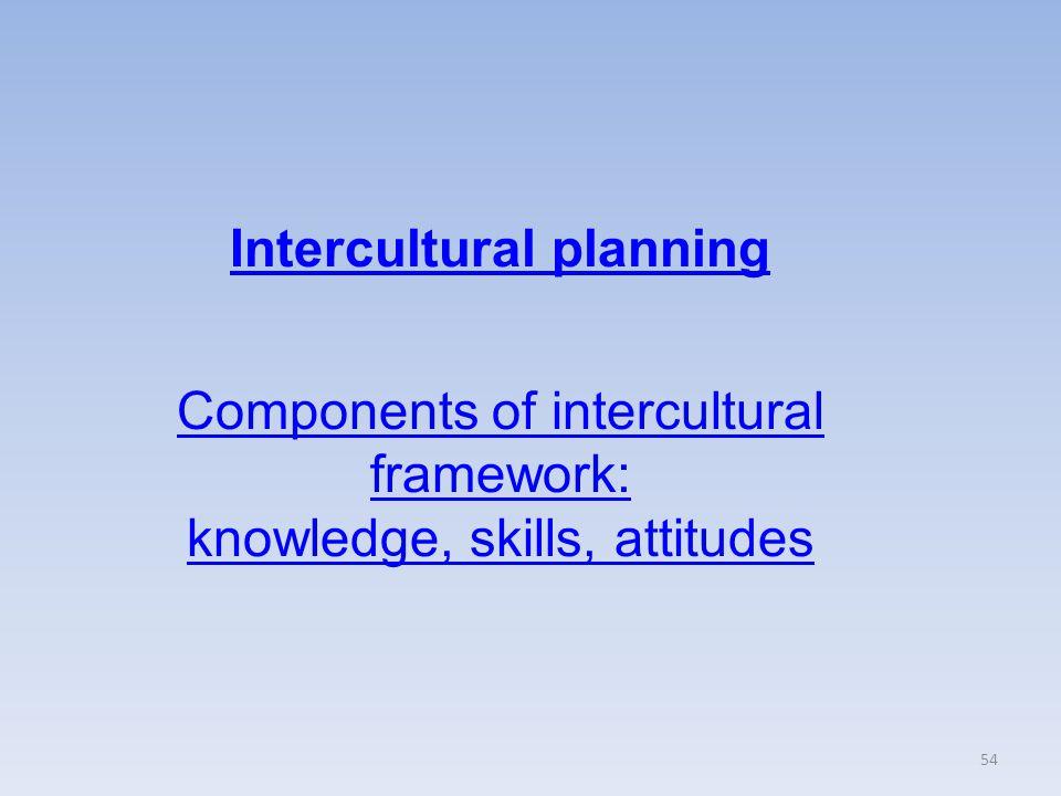 Intercultural planning
