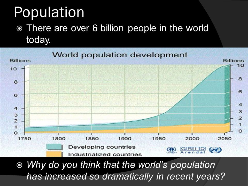 Population There are over 6 billion people in the world today.
